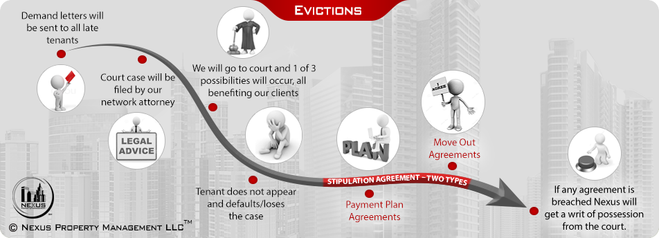 eviction-img