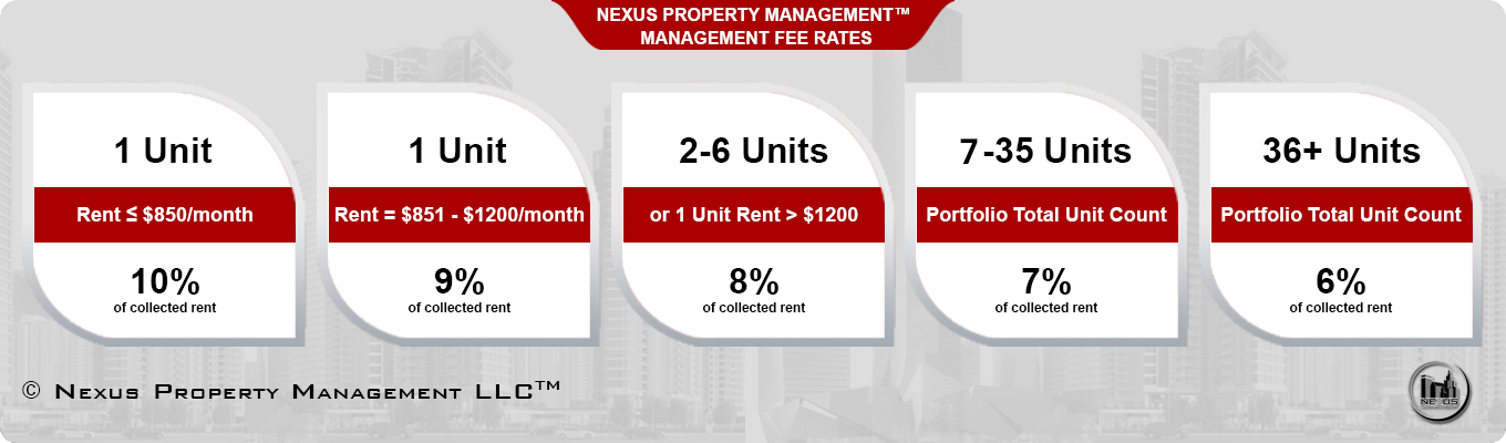 Nexus Property Management™ Management Fee Rates